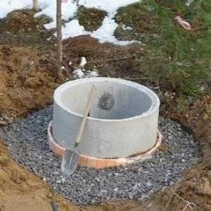 Колодец оформляют бетонными кольцами