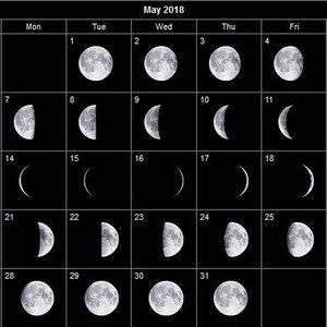 Календарь посевов на 2018 год